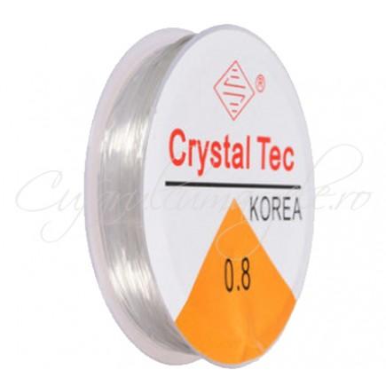 Guta elastica transparenta 0.8mm fir rotund